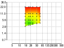 http://cdn.dxomark.com/dakdata/measures/NikonD3200/Result/DakResult/Sigma_17_70mm_F28_4_DC_MACRO_OS_HSM_C_Nikon/MTF_v2/GLOBAL_PERC_MPix_small.png
