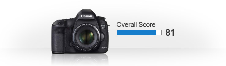 Canon EOS 5D Mark III scores