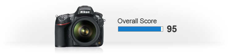 Nikon D800 scores