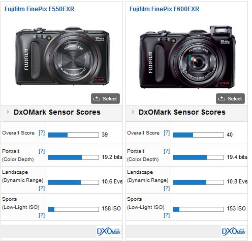 Fujifilm F550 vs Fujifilm F600