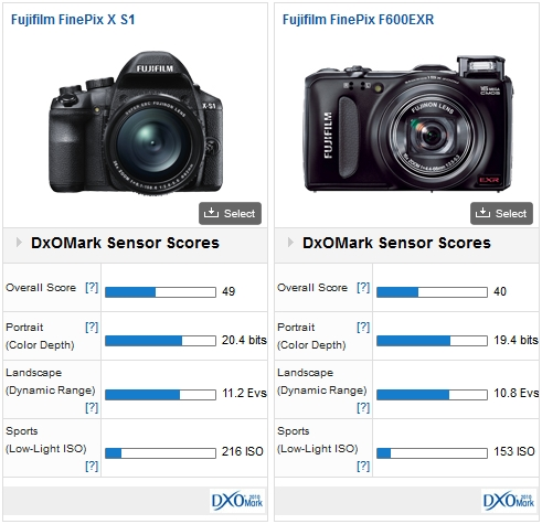 Fujifilm X-S1 vs. FinePix F600 EXR