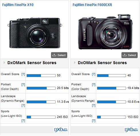 Fujifilm X10 vs Fujifilm F600