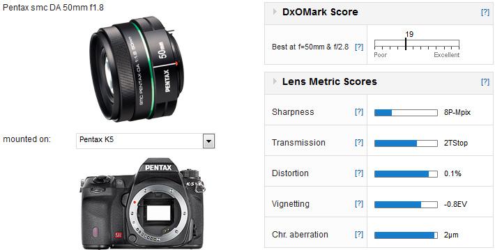 00-Pentax-smc-DA-50mm-f1.8