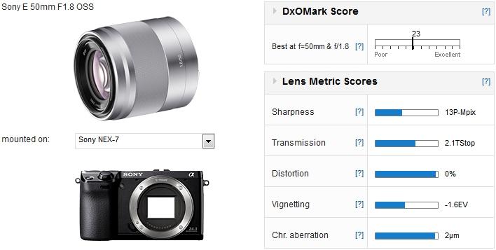 00-sony-nex7-lens-recommendation-dxomark