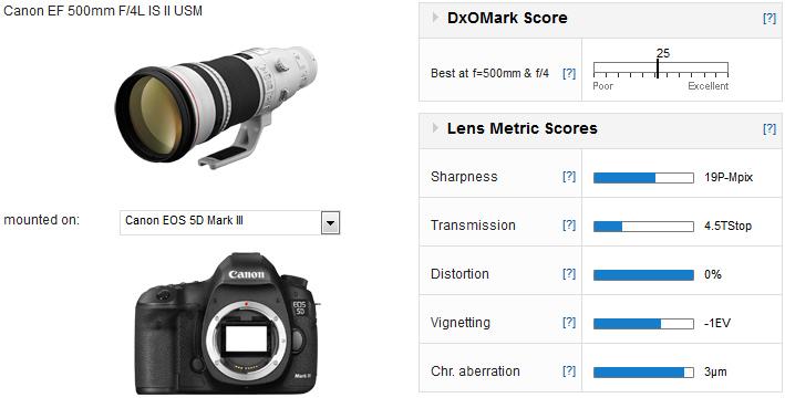 01-Canon-EF500mm-f4L-IS-II-USM-and-EF600mm-f4L-IS-II-USM-