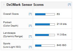 01-canon-eos-100D-dxomark-review