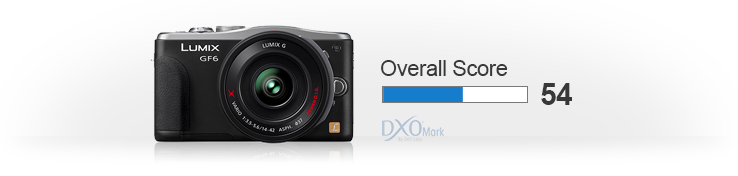 01-Panasonic-Lumix-DMC-GF6-dxomar_overall_score