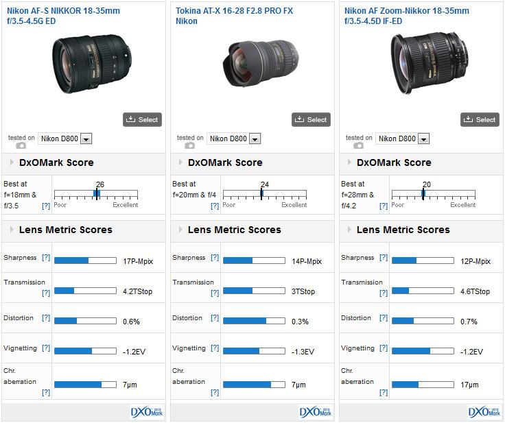 02-Nikon-AF-S-NIKKOR-18-35mm