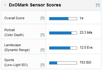 02-sony-slt-alpha-58-review-dxomark