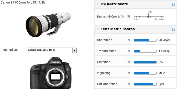 03-Canon-EF500mm-f4L-IS-II-USM-and-EF600mm-f4L-IS-II-USM
