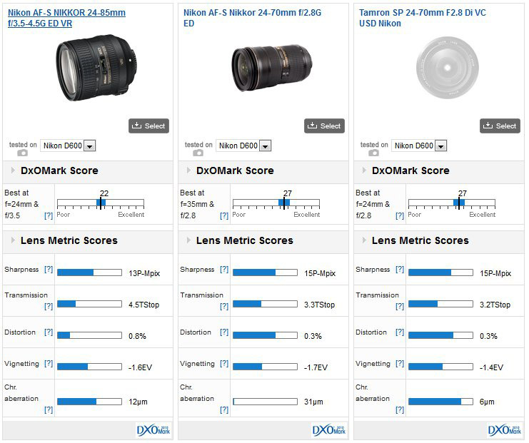 06-nikon-d600-lenses-part-3