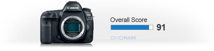 Camera overall score