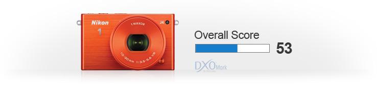 camera_overall_score