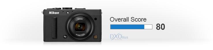 camera_overall_scores