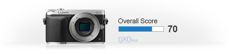 camera_overall_scores_lumix_gx7