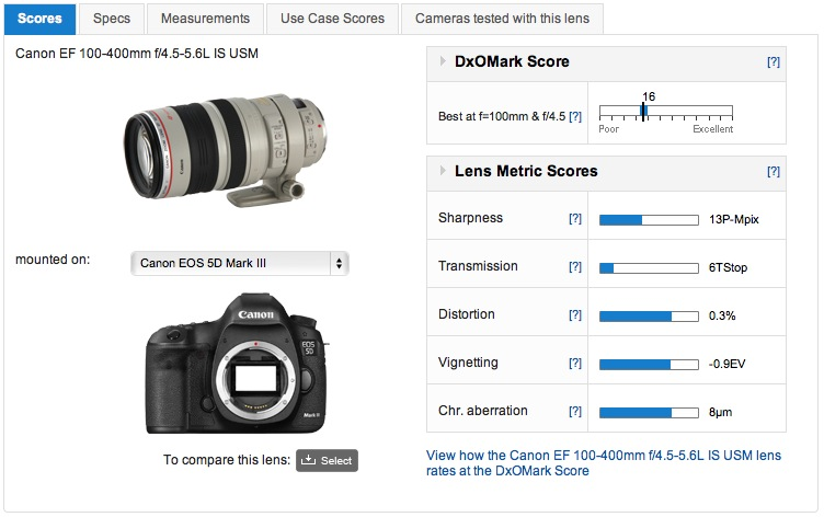 Canon EF 100-400mm f4 5-5 6L IS USM lens review: Still a