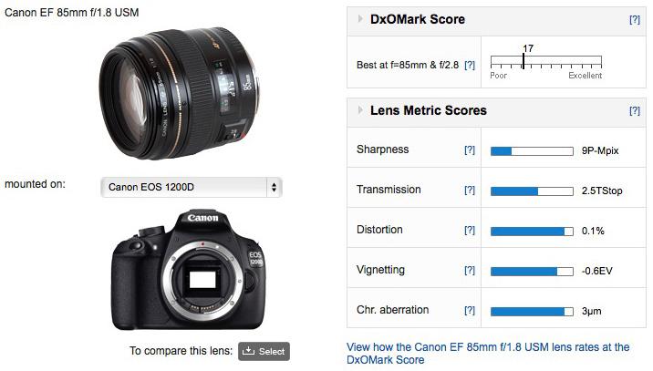 Canon-85mm-f1.8