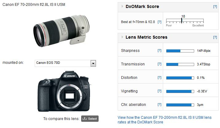 Canon_70-200_II_Canon_70D