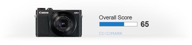 Canon_G9x_MII_Score
