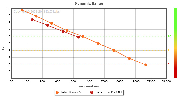 comp-dyn2