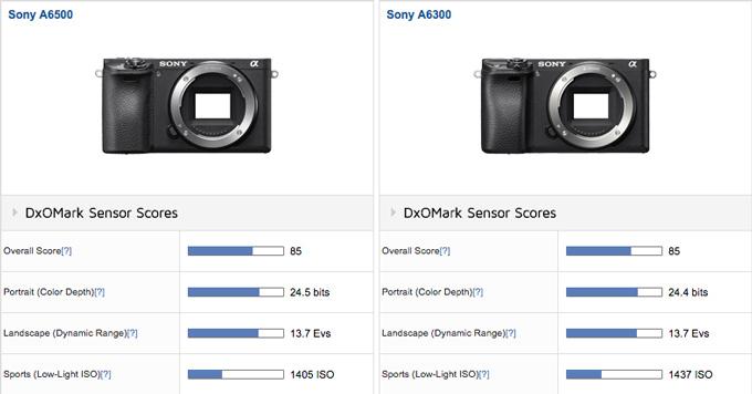 Sony A6500 vs Sony A6300