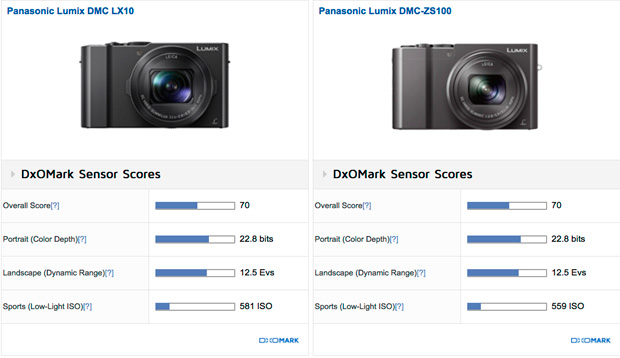 Panasonic Lumix DMC LX10 vs Panasonic Lumix DMC-ZS100
