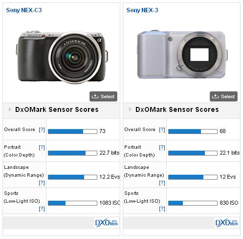 dxomark-compare-sony-nex-c3-vs-sony-nex-3