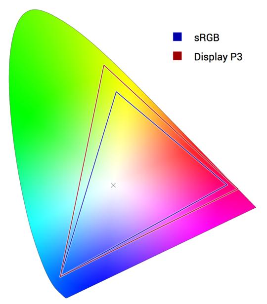 dxomark-iphone7-colors