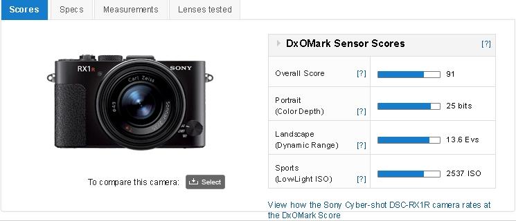 DxOMark - Sony Cyber-shot DSC-RX1R 2013-08-23 12-56-20