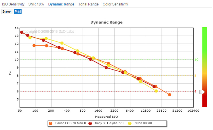 Dynamic_range