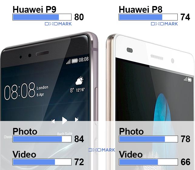Huawei P9 vs. Huawei P8