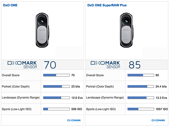 DxOMark - The Reference for Image Quality