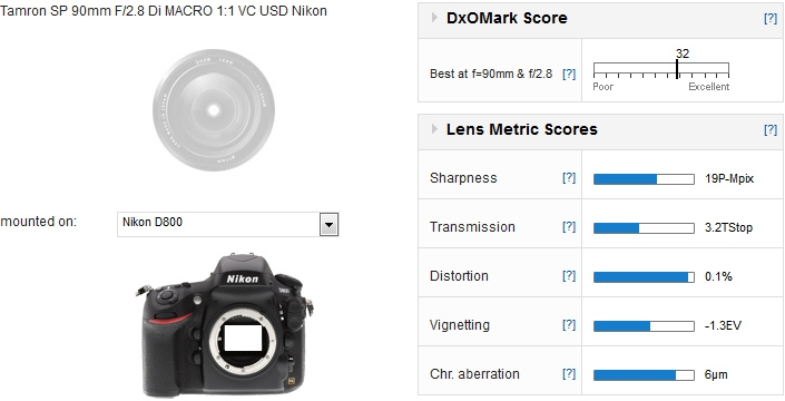 how to change frame rate on nikon d800