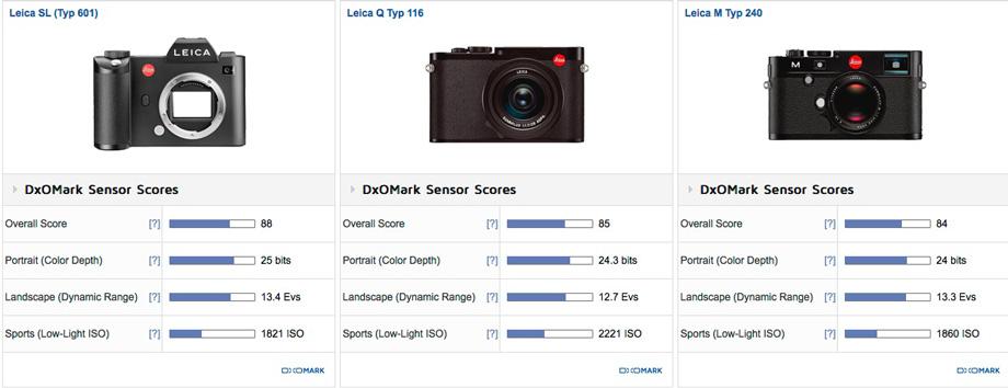 Leica_comp_I