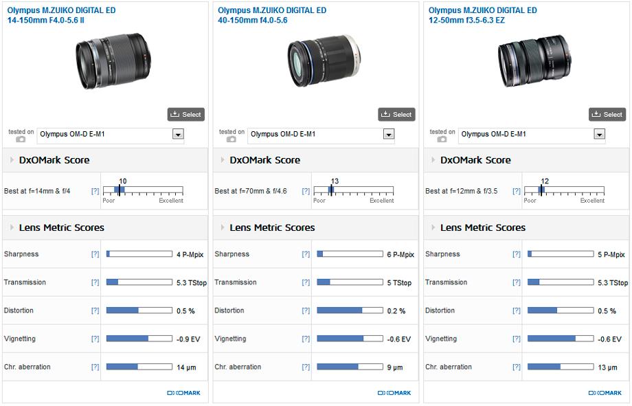MZuiko_14_150mm_F4_56_II__40-150mm_F4_56__12-50mm_F35_63_EZ__920