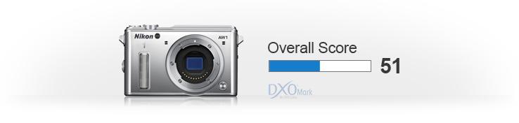 Nikon-1-AW1-overall-score