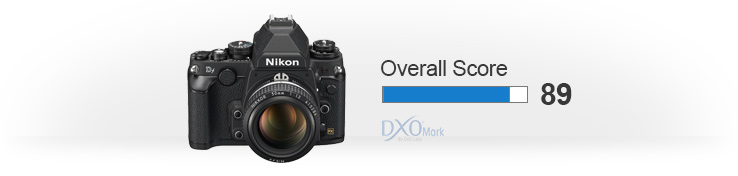 Nikon-Df-review-dxomark-score