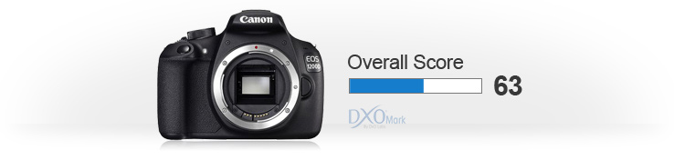 Canon EOS 1200D sensor review: Rebel with a cause? - DxOMark