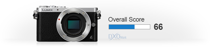 Panasonic-Lumix-DMC-GM1-dxoark-score