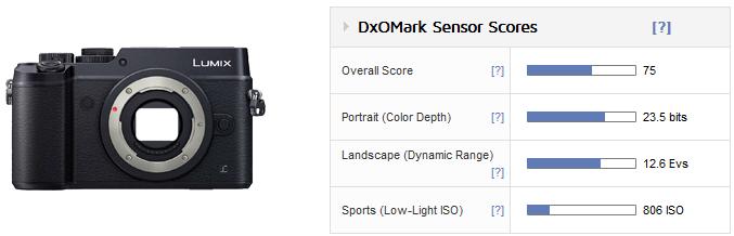 Panasonic_GX8__Sensor_Score