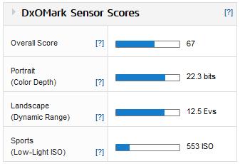Panasonic_LX100__Sencor_Score__002