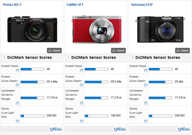 Samsung-EX2F_Comparison1