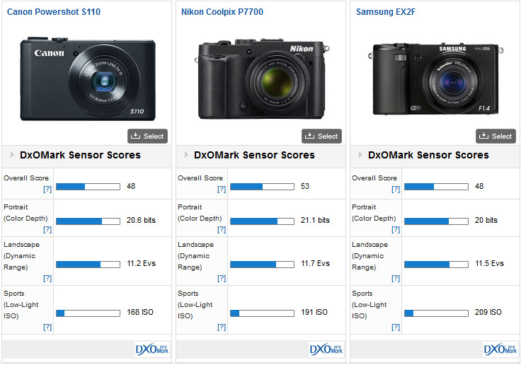 Samsung-EX2F_Comparison2