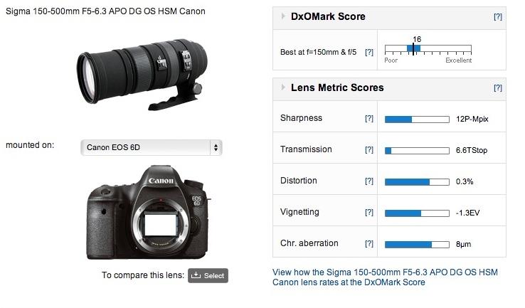 Sigma 15-500mm_CanonEOS6D