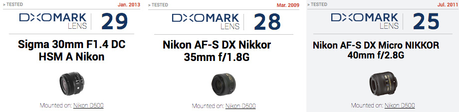 The Sigma 30mm f/1.4 Art lens released in 2013 beats both Nikon options for the best DX-format standard prime on the Nikon D500.