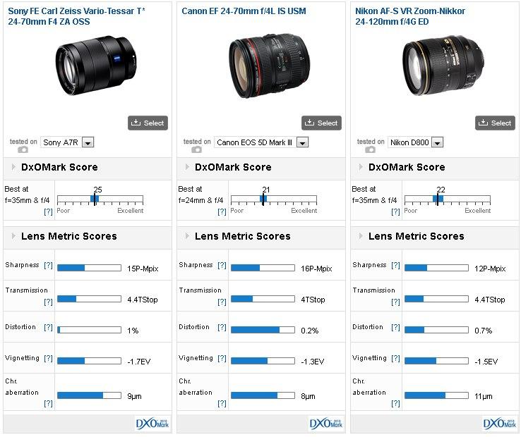 Sony Vario-Tessar T FE 24-70mm f//4 ZA OSS Pro Digital Lens Hood 67mm Flower Design + Nwv Direct Microfiber Cleaning Cloth.