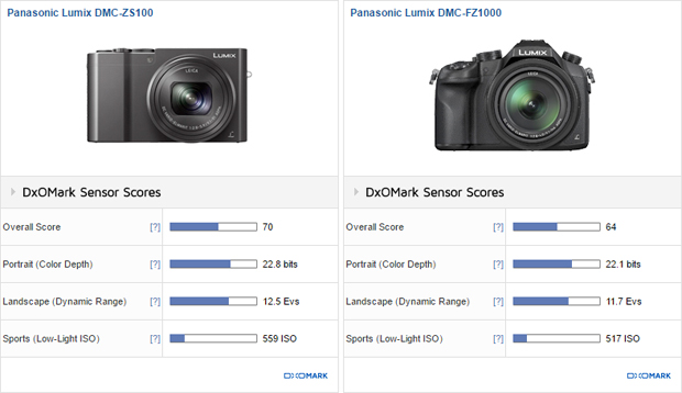 Panasonic Lumix DMC-ZS100 vs Panasonic Lumix DMC-FZ1000