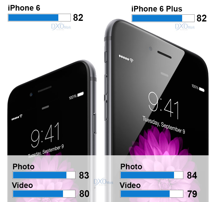 Apple iPhone 6 and 6 Plus review Bigger and better. Apple