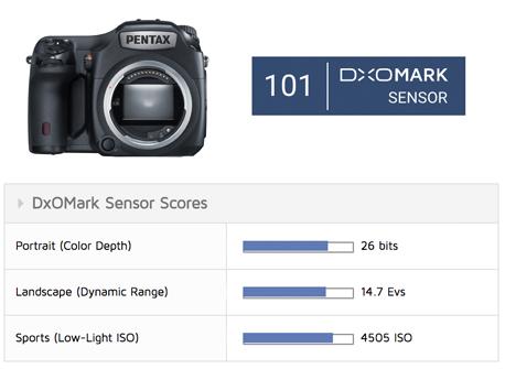 Pentax 645Z Sensor Scores