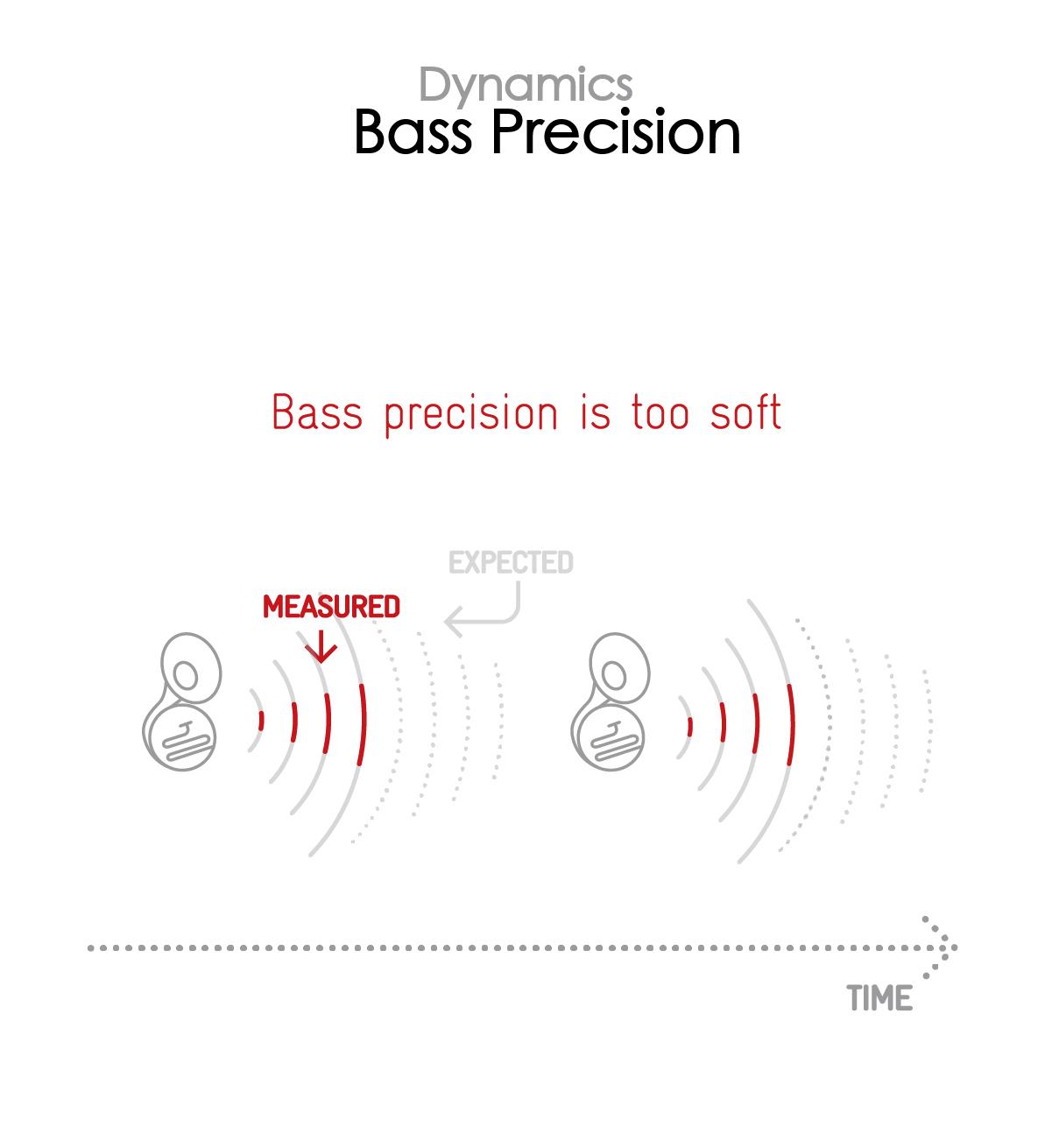 Bose SoundLink Revolve II Speaker review: Built for mobility 13